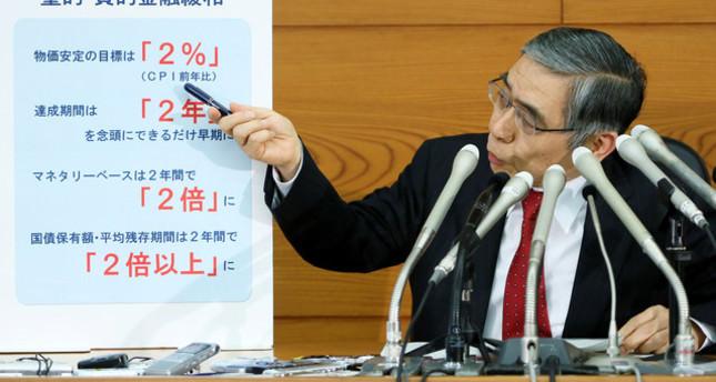 BoJ stands ground on policy despite negative growth