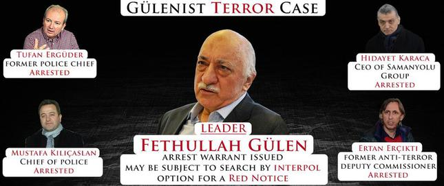Turkish Court accepts prosecutor's request of arrest warrant for Fethullah Gülen