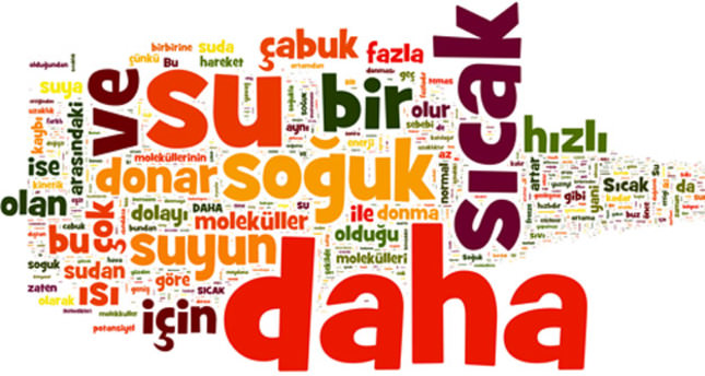 Top 10 Turkish terms to talk like a pro