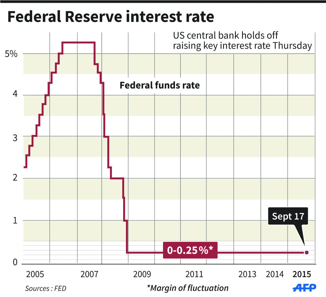 federal reserve rate Kiplinger's forecasts the federal reserve's next move and the direction of a range of interest rates.