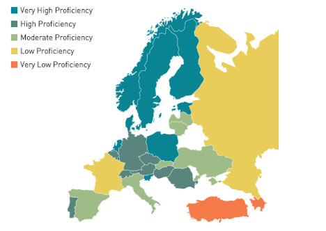 The EFI's index for European countries.