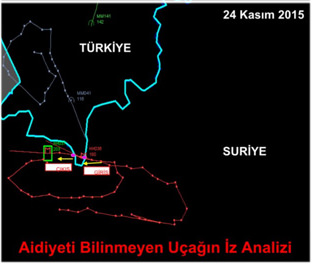 Turkish military releases path analysis [red dotted line] of the downed Russian jet