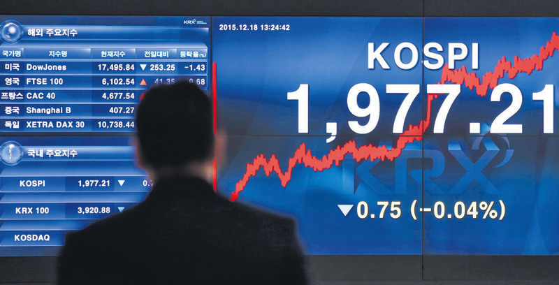 A man looks at an electronic screen showing the foreign stock price index, left, and the Korea Composite Stock Price Index (KOSPI), right, in Seoul, South Korea.
