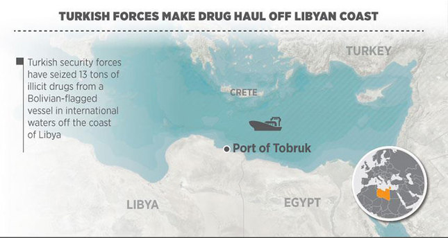 Turkey Launches Operation On Drugs Ship Off Libya Seizes Tons - Where is libya