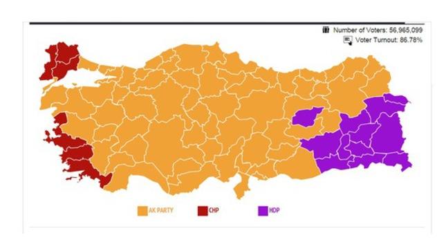 العدالة والتنمية يحصد جميع المقاعد في 15 ولاية تركية