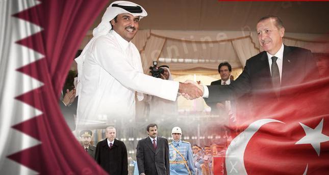العلاقات التركية- القطرية ومراحل تطورها