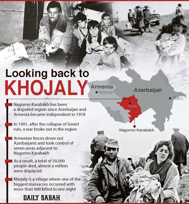 Horrors Of Khojaly Massacre Still Hamper Peace In Azeri Armenian Conflict Daily Sabah
