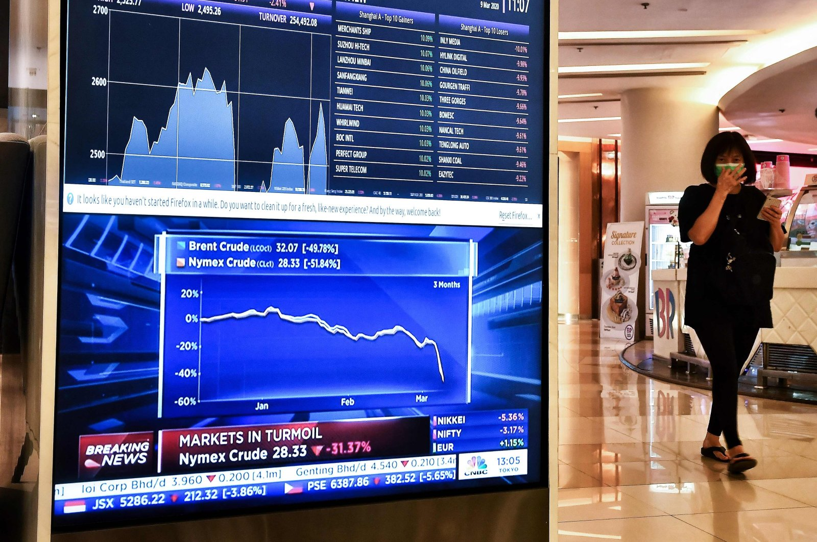 A woman wearing a face mask walks past an electronic board showing an overview of the Asian stock index and news report on the oil market at a shopping mall in Bangkok, March 9, 2020. (AFP Photo)
