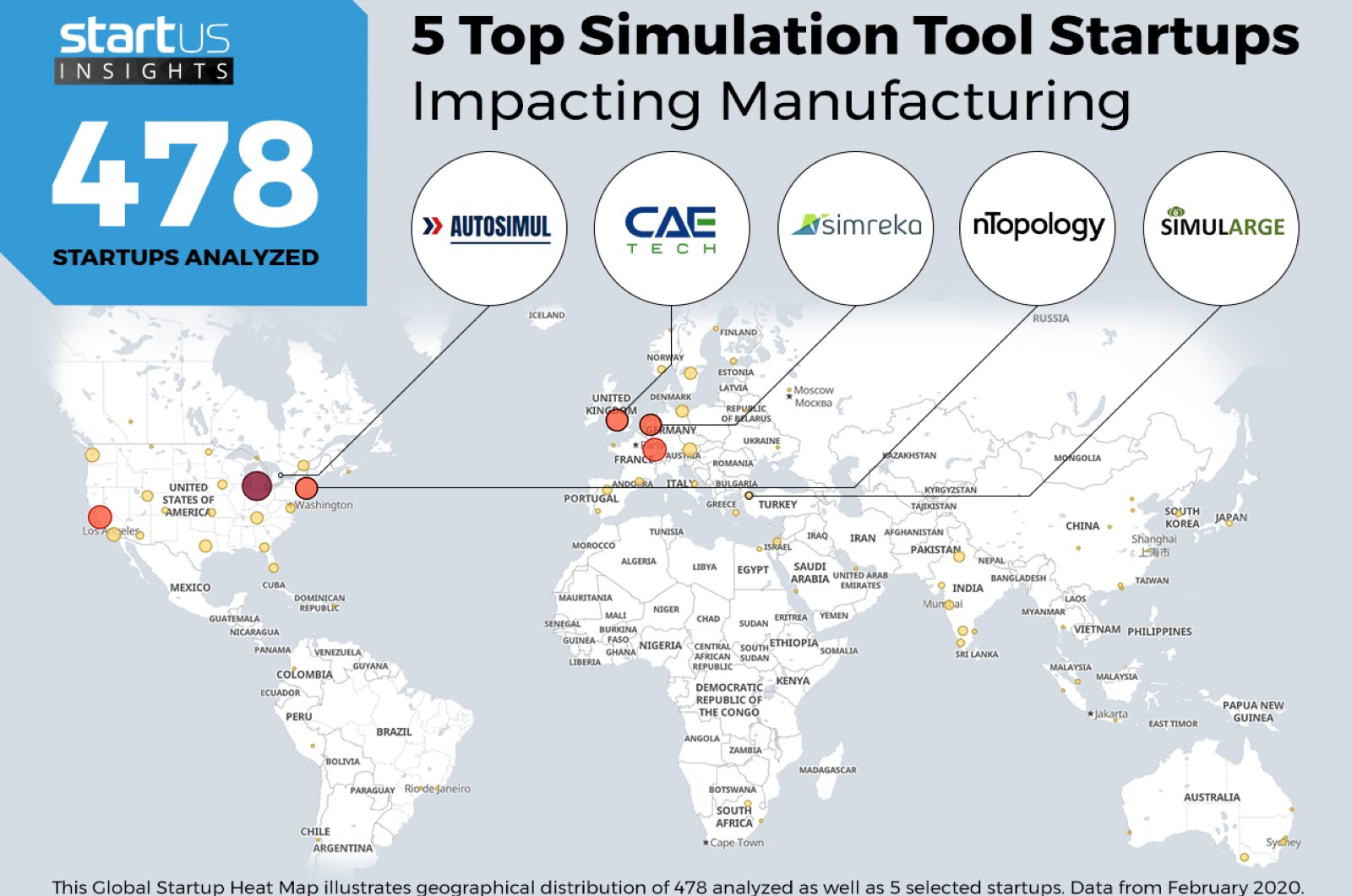 Simularge is among the top five best simulation enterprises, along with American, Canadian, British and German companies. (Courtesy by Startus Insights)