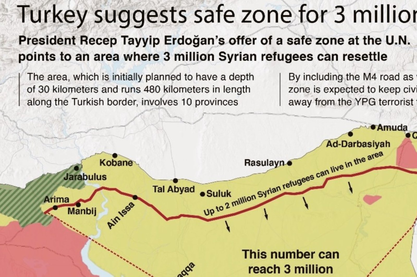 A map shows Turkey's safe zone in northern Syria, projected to be home to millions of Syrian refugees that had to leave their homes due to the nine-year long conflict in the country.