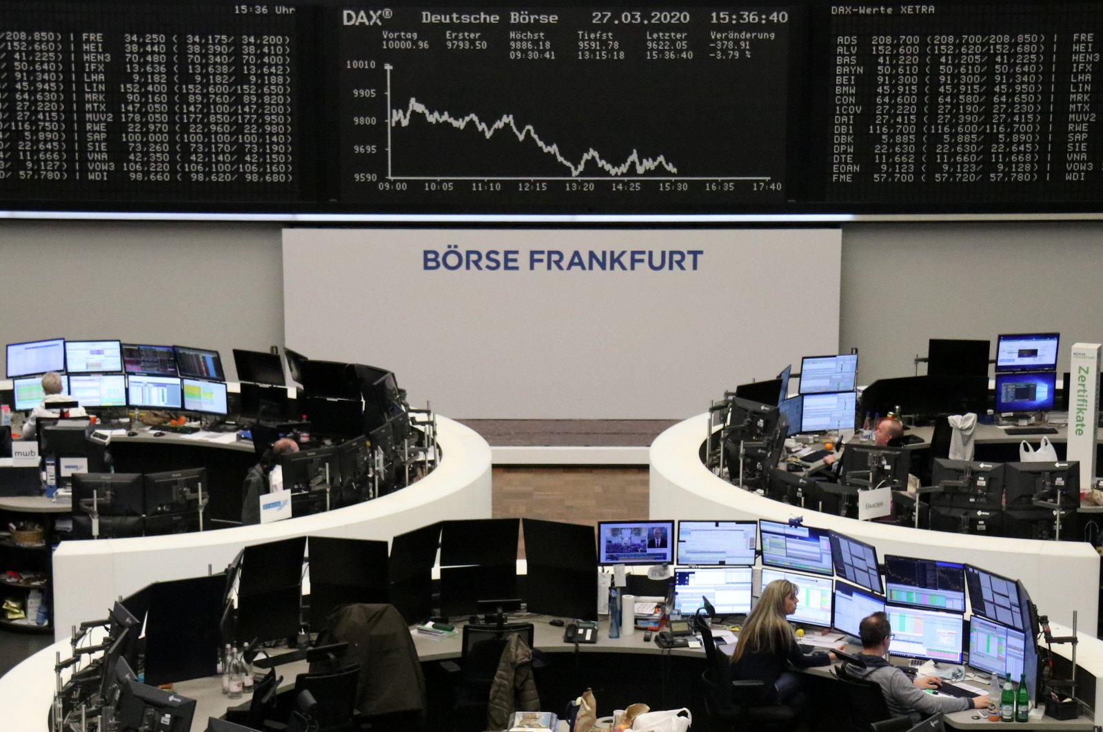 The German share price index DAX graph is pictured at the stock exchange in Frankfurt, Germany, Friday, March 27, 2020. (Reuters Photo)