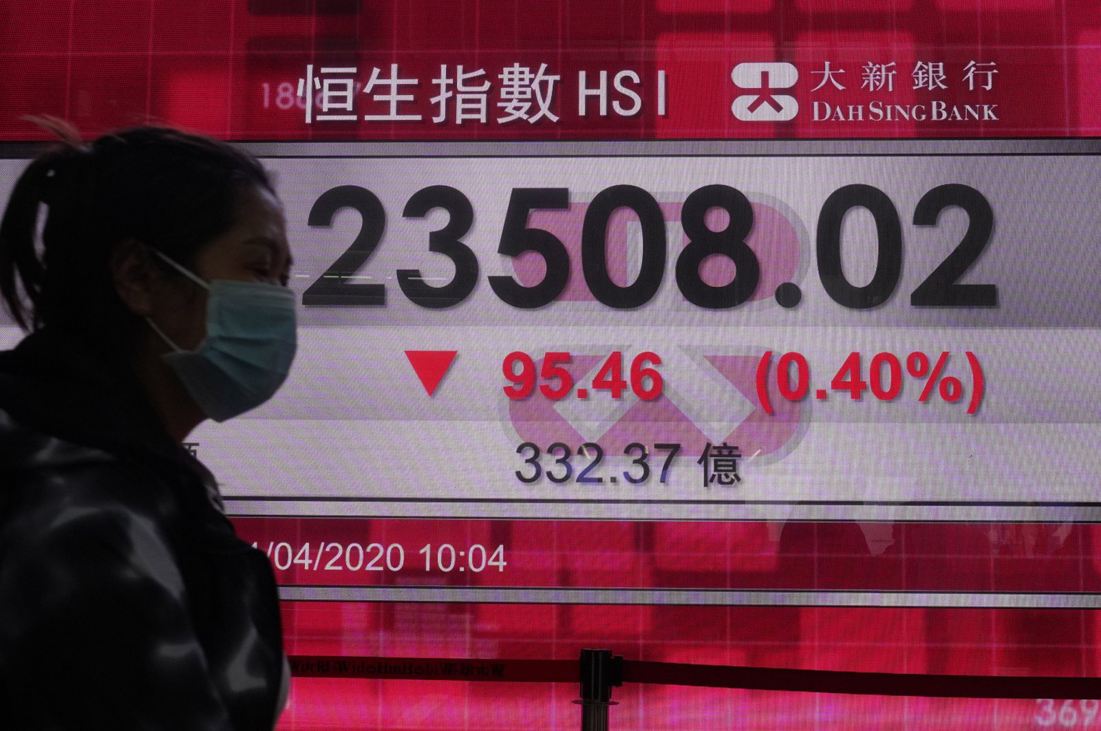 A woman wearing a face mask walks past a bank's electronic board showing the Hong Kong share index at Hong Kong Stock Exchange Wednesday, April 1, 2020. Asian shares were mixed Wednesday, on continuing worries about the economic fallout from the pandemic as reports of coronavirus cases keep surging in various regions. (AP Photo)