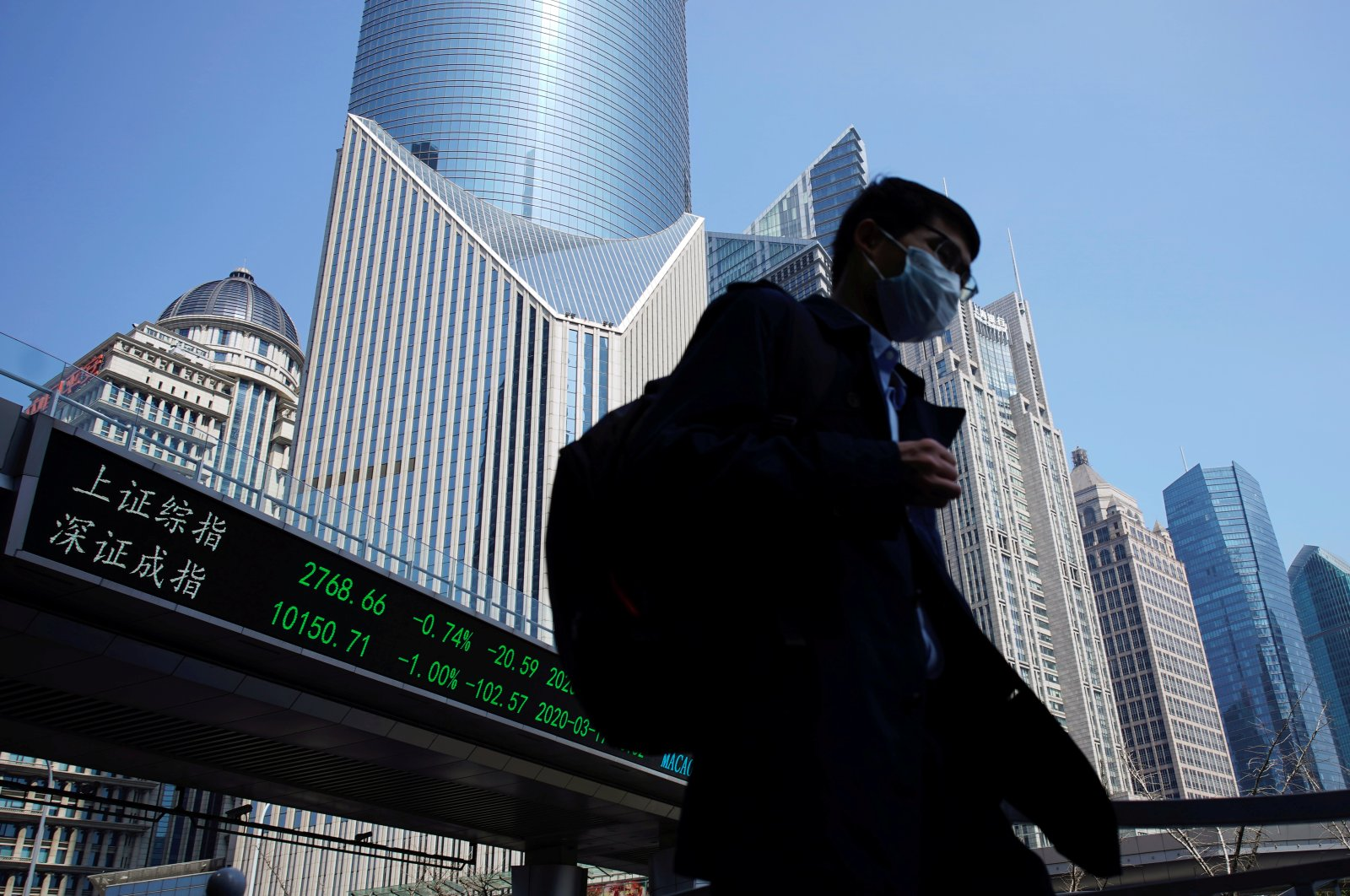 A pedestrian wearing a face mask walks near an overpass with an electronic board showing stock information, following an outbreak of the coronavirus disease (COVID-19), at Lujiazui financial district in Shanghai, China, Tuesday, March 17, 2020. (Reuters Photo)