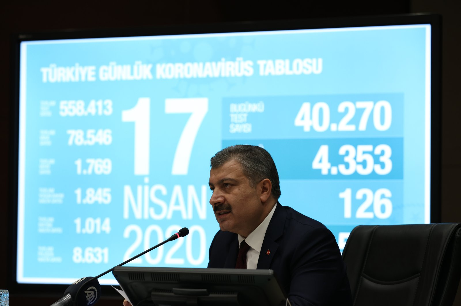 Health Minister Fahrettin Koca gives a press statement with Turkey's daily coronavirus report on the background in the Ministry of Health, Ankara, on April 17, 2020 (AA Photo)
