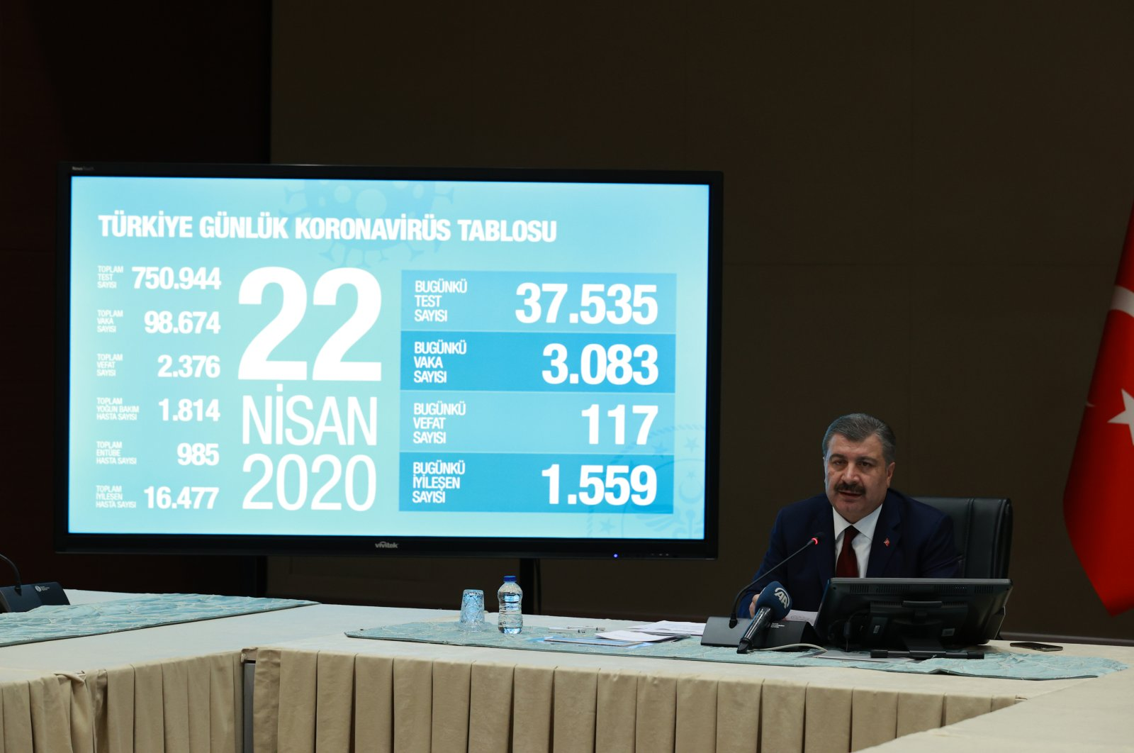 Health Minister Fahrettin Koca speaks at a press conference in the capital Ankara, Wednesday, April 22, 2020. (AA Photo)