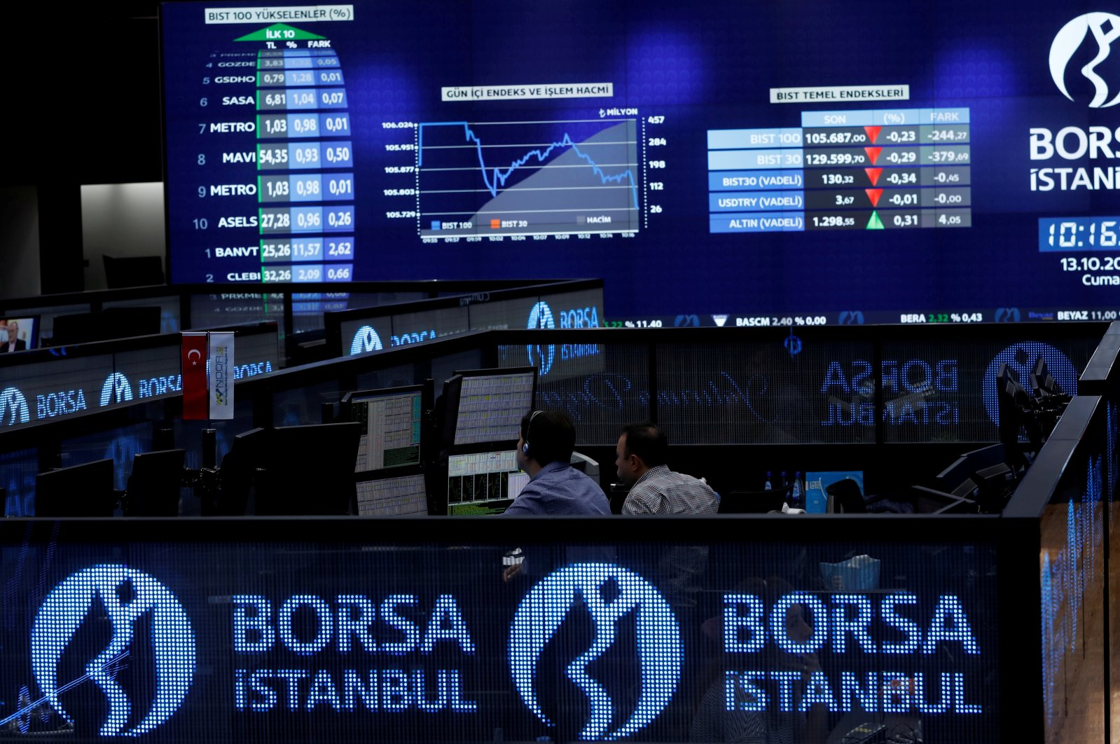 Traders work at their desks on the floor of Borsa Istanbul in Istanbul, Turkey, Oct. 13, 2017. (Reuters Photo)