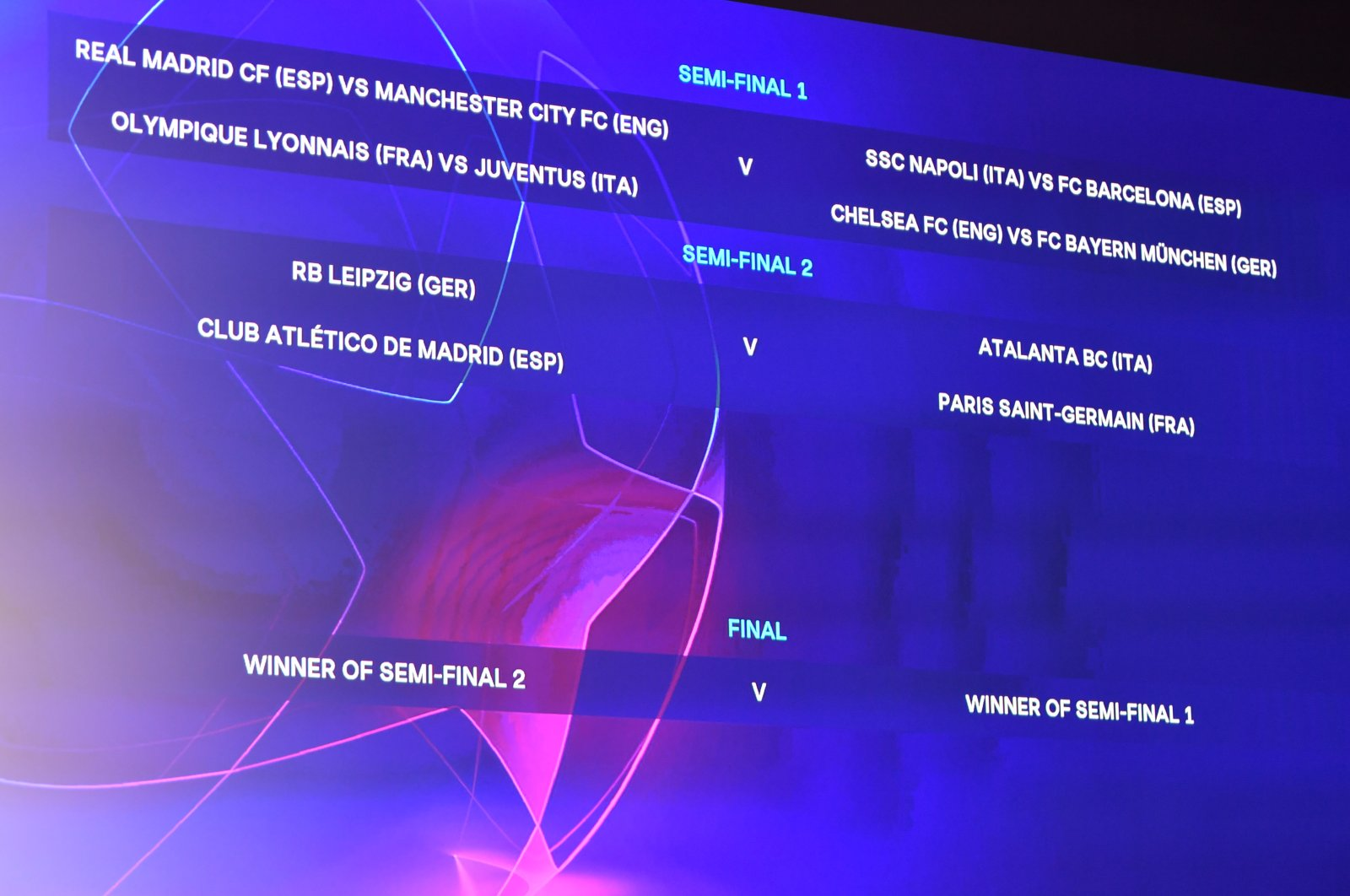 This handout photo, made available by UEFA, shows the potential fixtures of UEFA Champions League 2019/20 quarterfinals and semifinals during the draw at the UEFA headquarters, in Nyon, Switzerland, July 10, 2020. (UEFA via EPA)