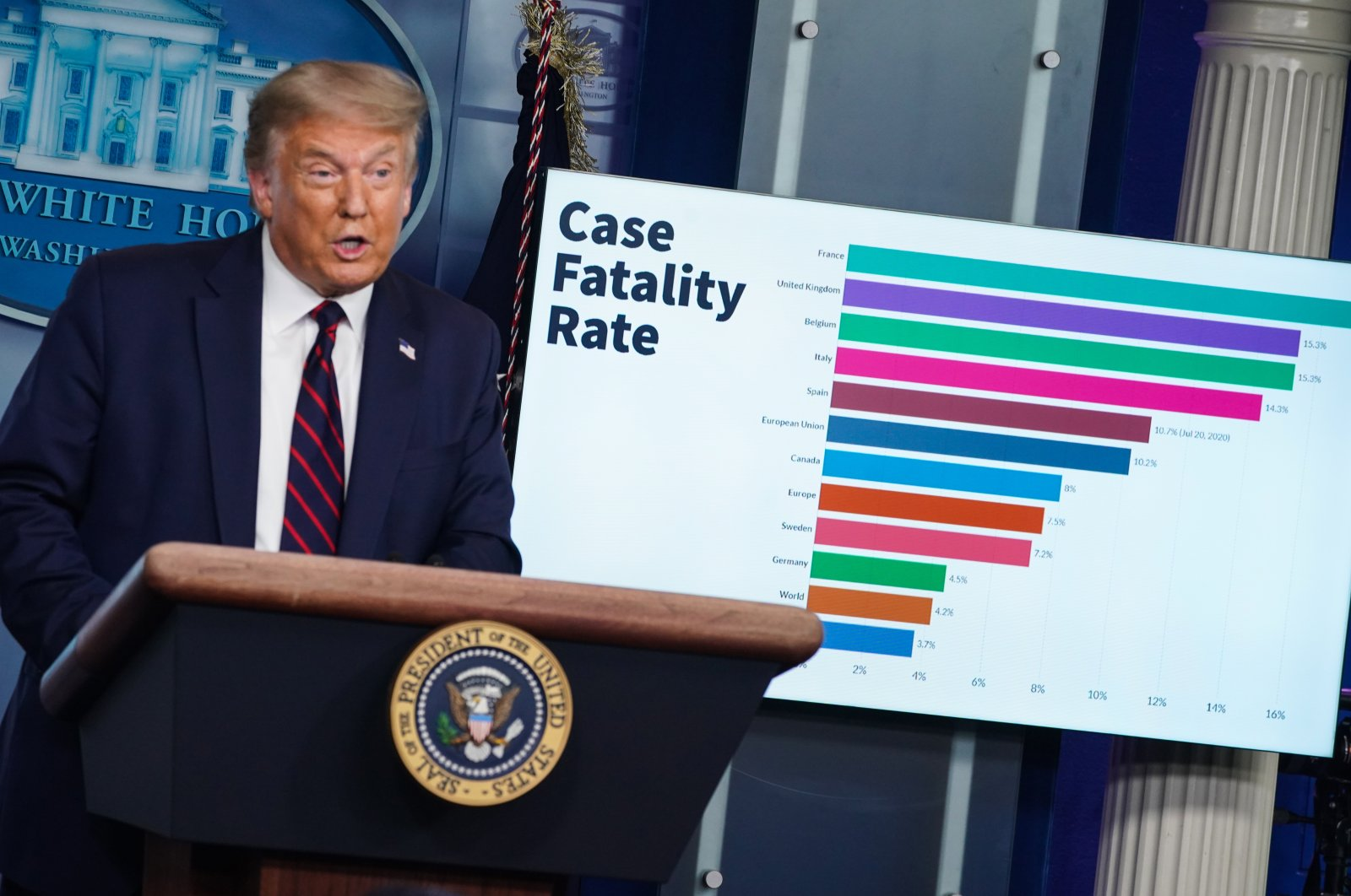 US President Donald J. Trump speaks during a Coronavirus Task Force news conference in the Brady Press Briefing Room at the White House in Washington, DC, USA, 21 July 2020. (EPA-EFE Photo)