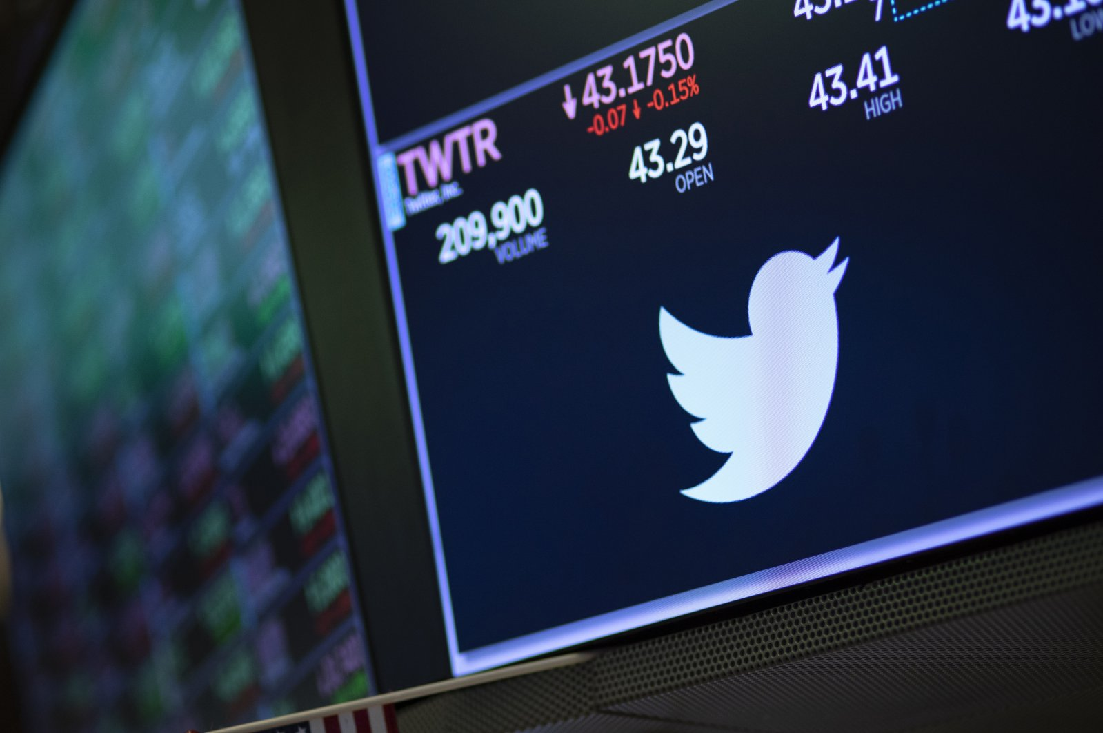 A screen shows the price of Twitter stock at the New York Stock Exchange, Sept. 18, 2019. (AP Photo)