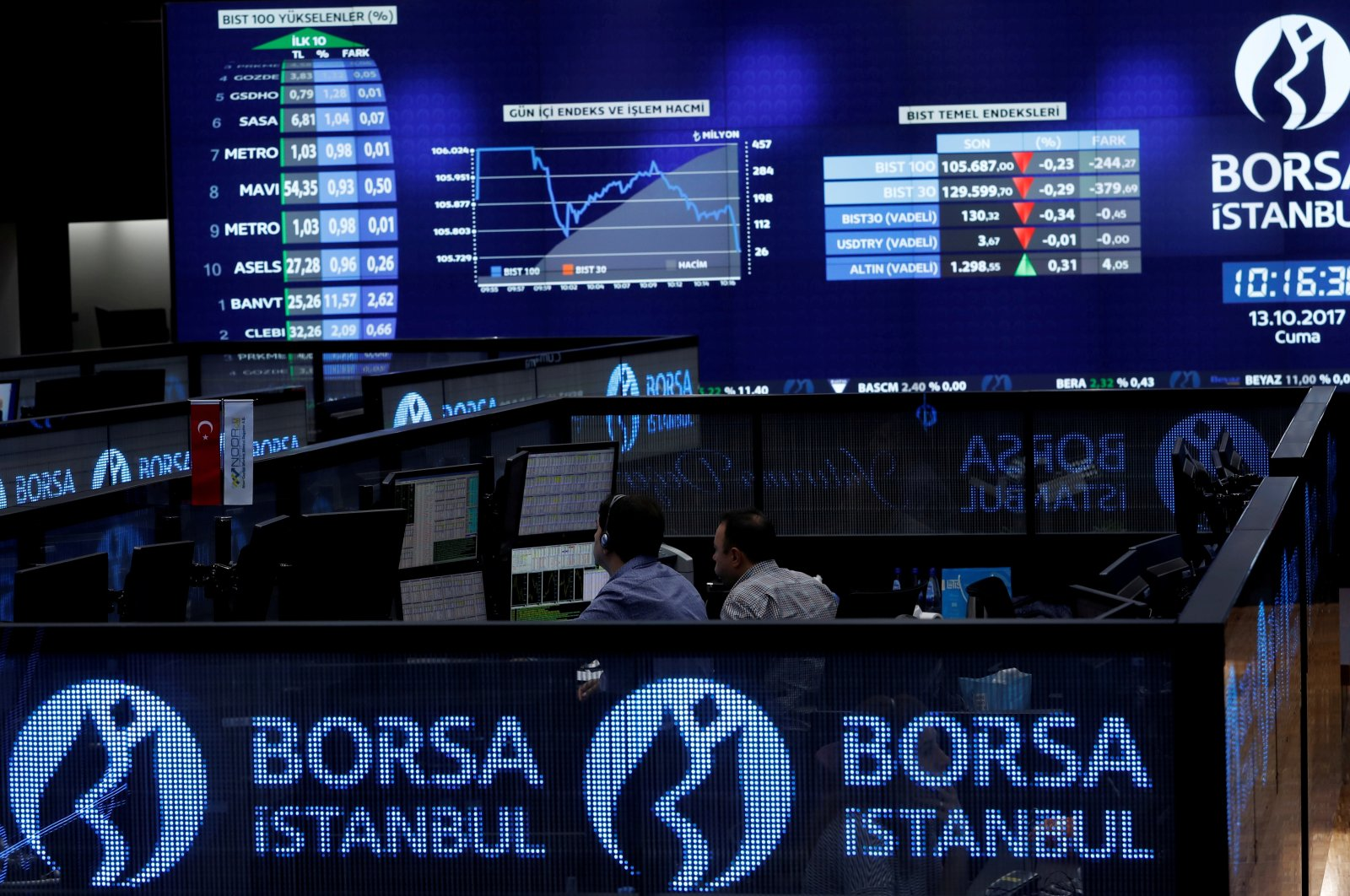 Traders work at their desks on the floor of the Borsa Istanbul, in Istanbul, Turkey, Oct. 13, 2017. (Reuters Photo)
