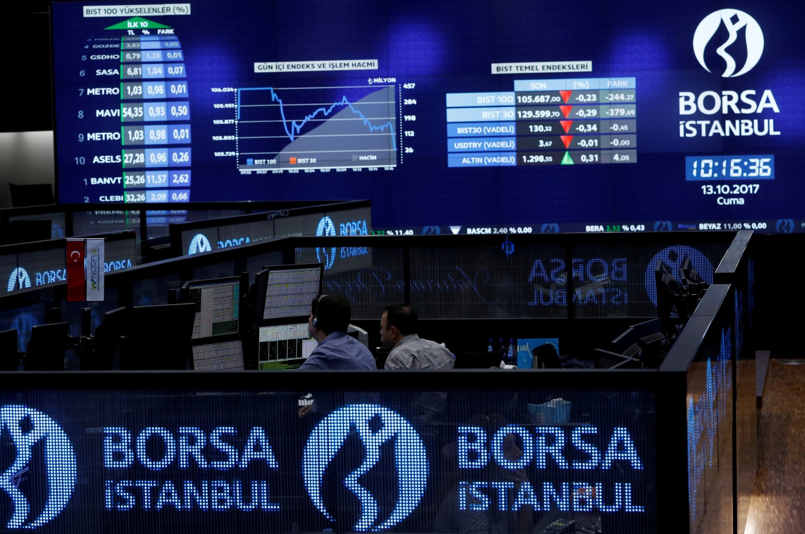 Traders work at their desks on the floor of the Borsa Istanbul Stock Exchange in Istanbul, Turkey, Oct. 13, 2017. (Reuters Photo)