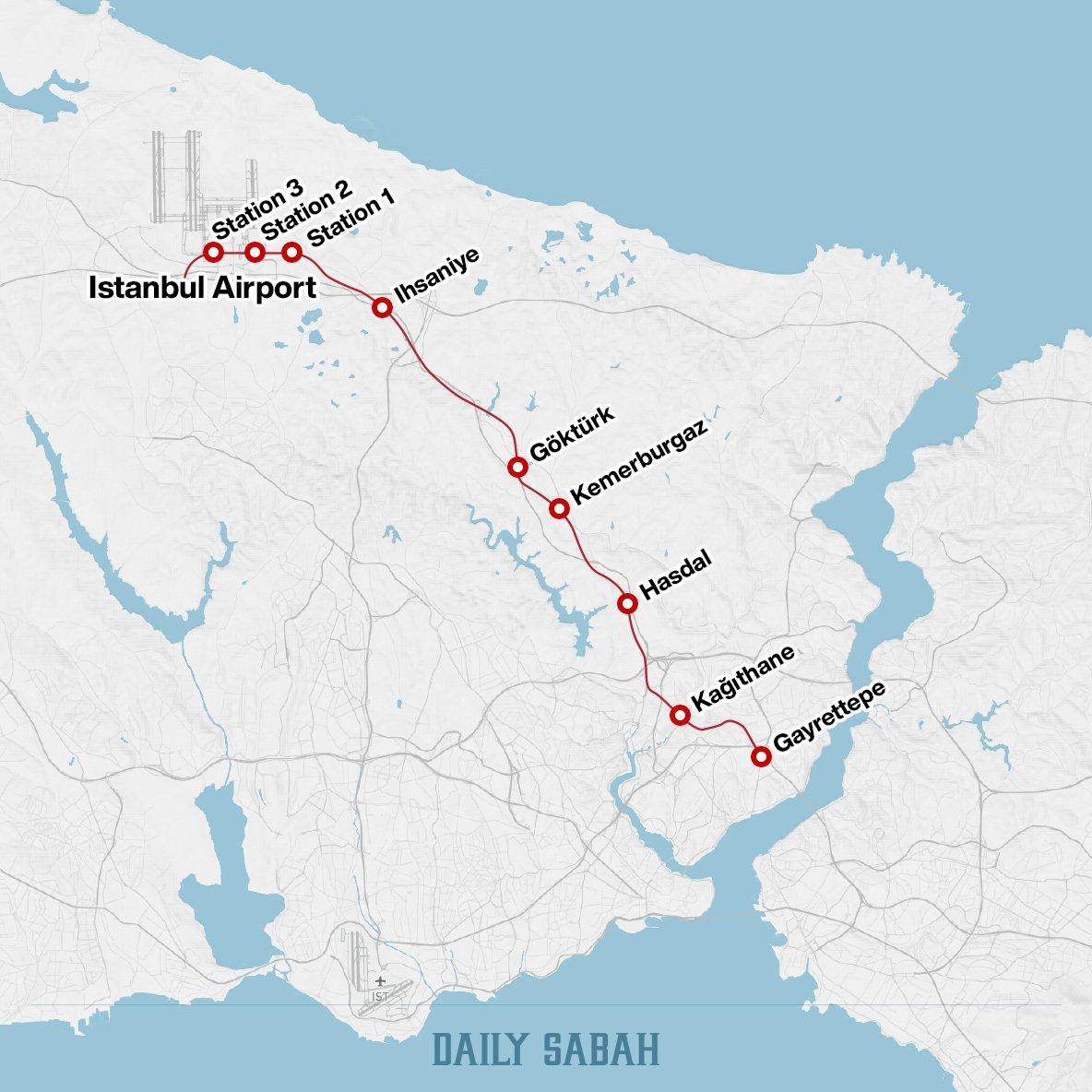 Istanbul Airport - Gayrettepe metro line.