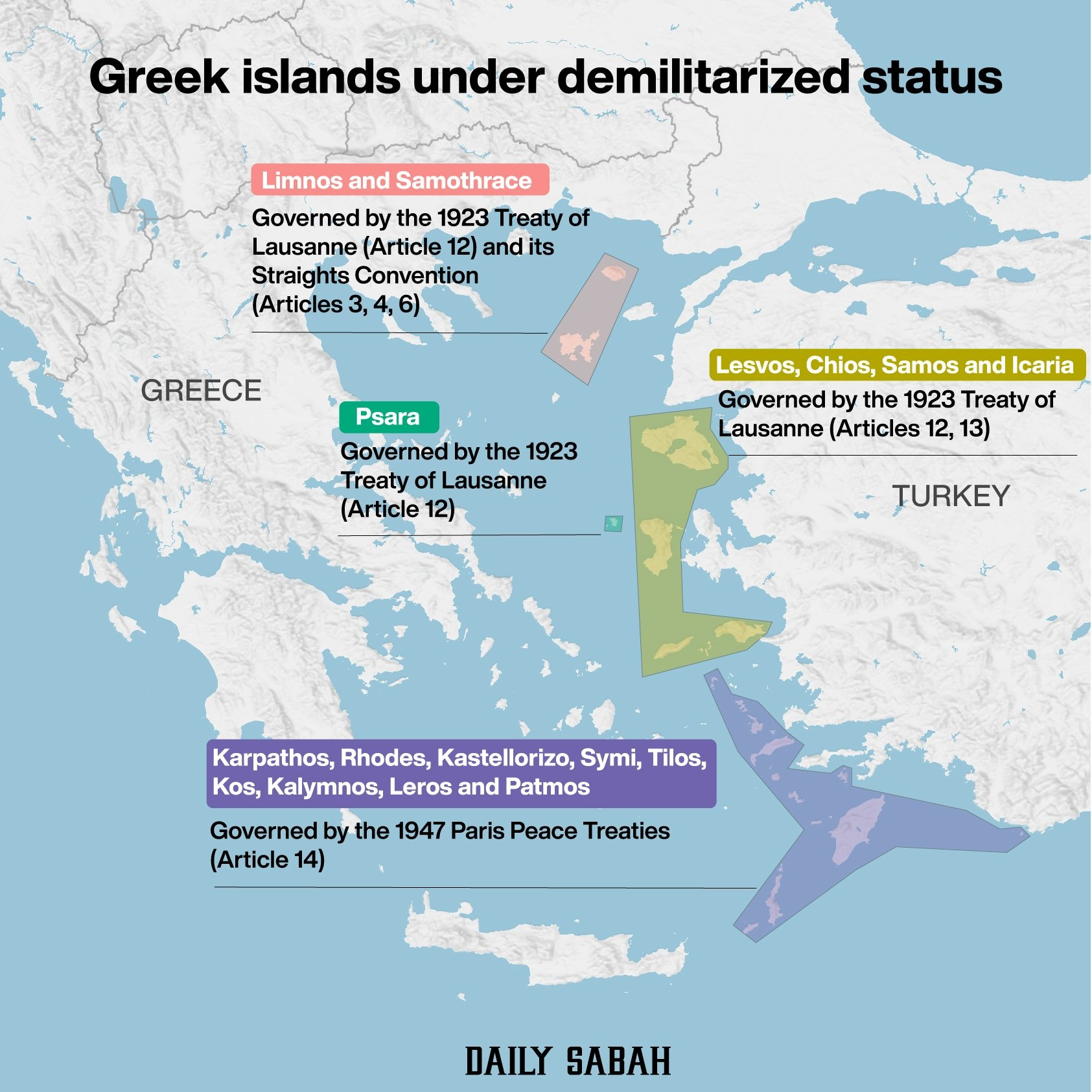 This map shows Greek islands under demilitarized status in the Aegean Sea between Turkey and Greece. (Infographic by Daily Sabah)