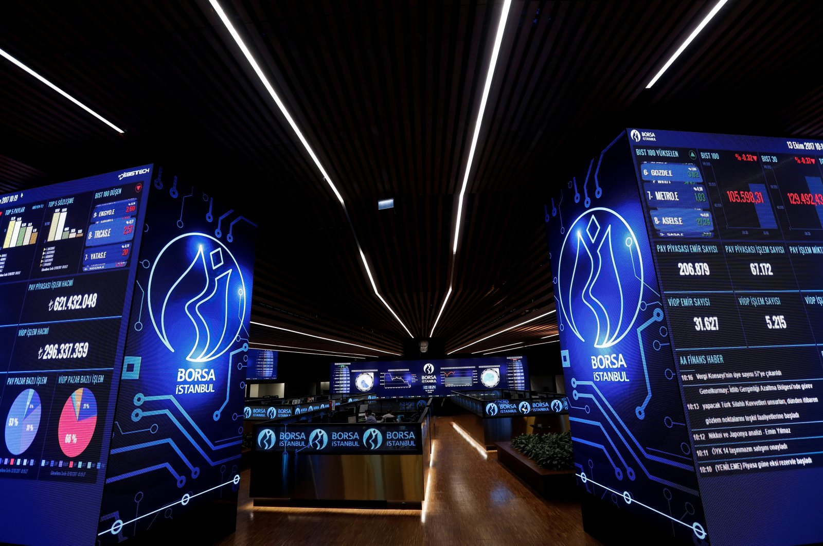 A general view shows the trading floor at the Borsa Istanbul in Istanbul, Turkey, Oct. 13, 2017. (Reuters Photo)