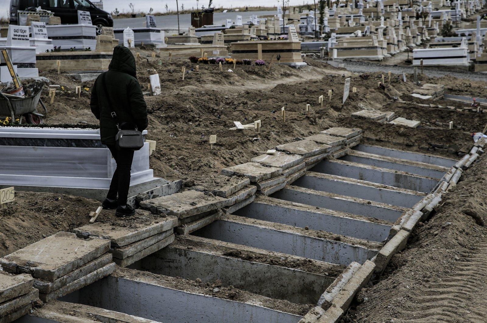 A visitor walks past newly dug graves at the Ortaköy cemetery in the capital Ankara, Turkey, Nov. 24, 2020. (AA Photo)