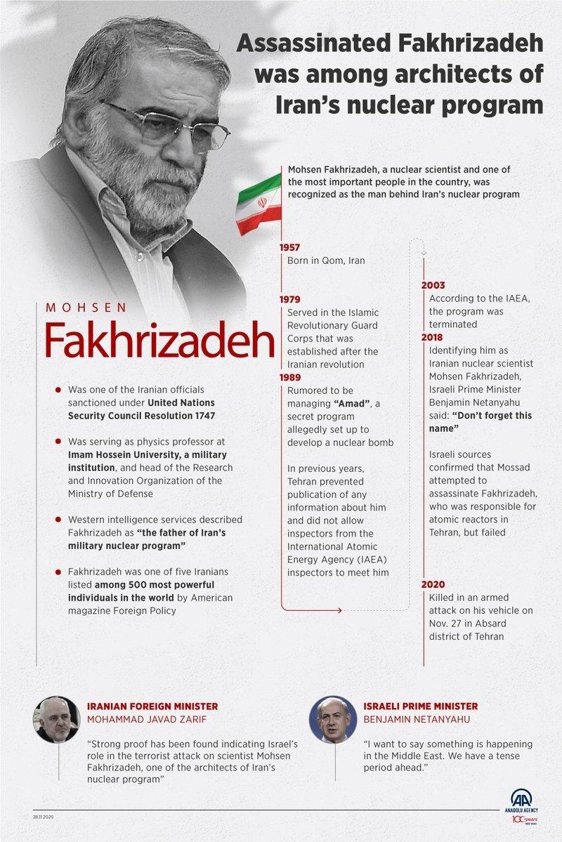 AA Infographic