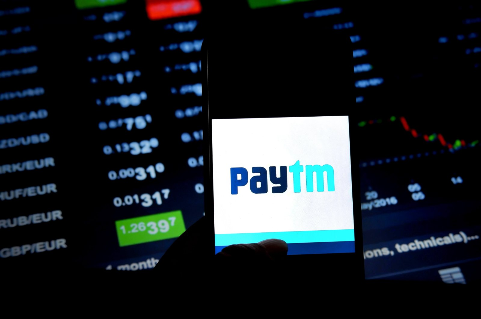 In this photo illustration, popular e-commerce application Paytm's logo is displayed on a smartphone, Oct. 9, 2019. (Getty Images)