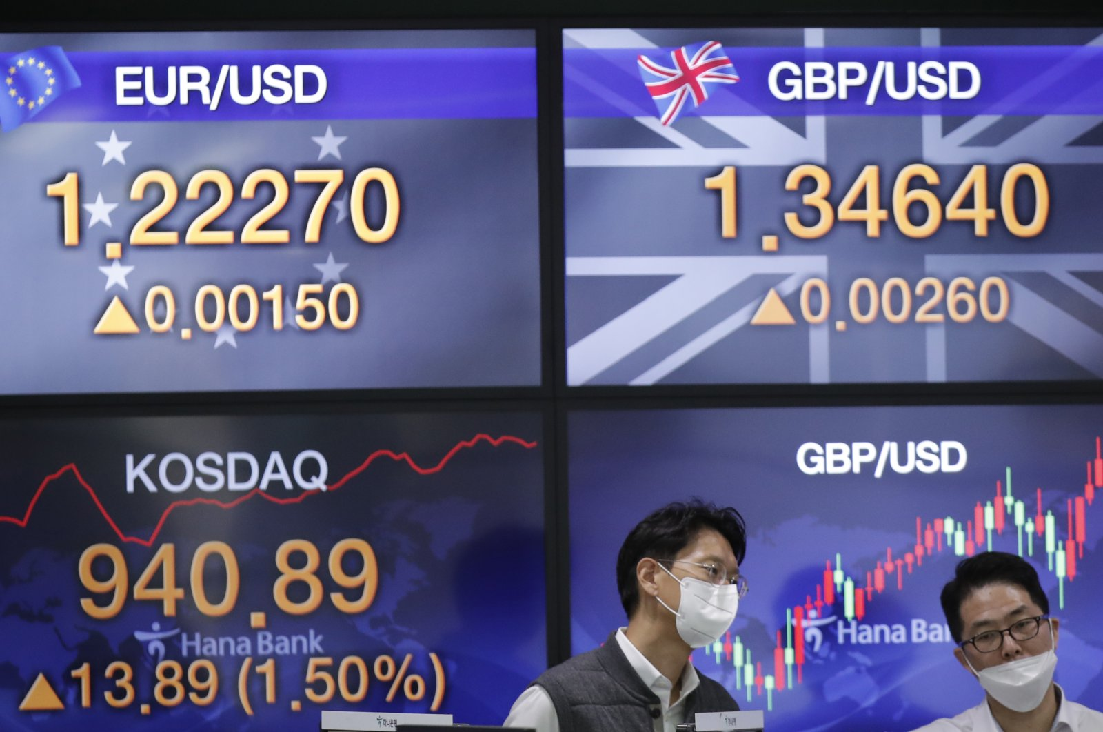 Currency traders talk near screens showing the Korean Securities Dealers Automated Quotations (KOSDAQ), left bottom, and the foreign exchange rates at the foreign exchange dealing room in Seoul, South Korea, Tuesday, Dec. 29, 2020. (AP Photo)