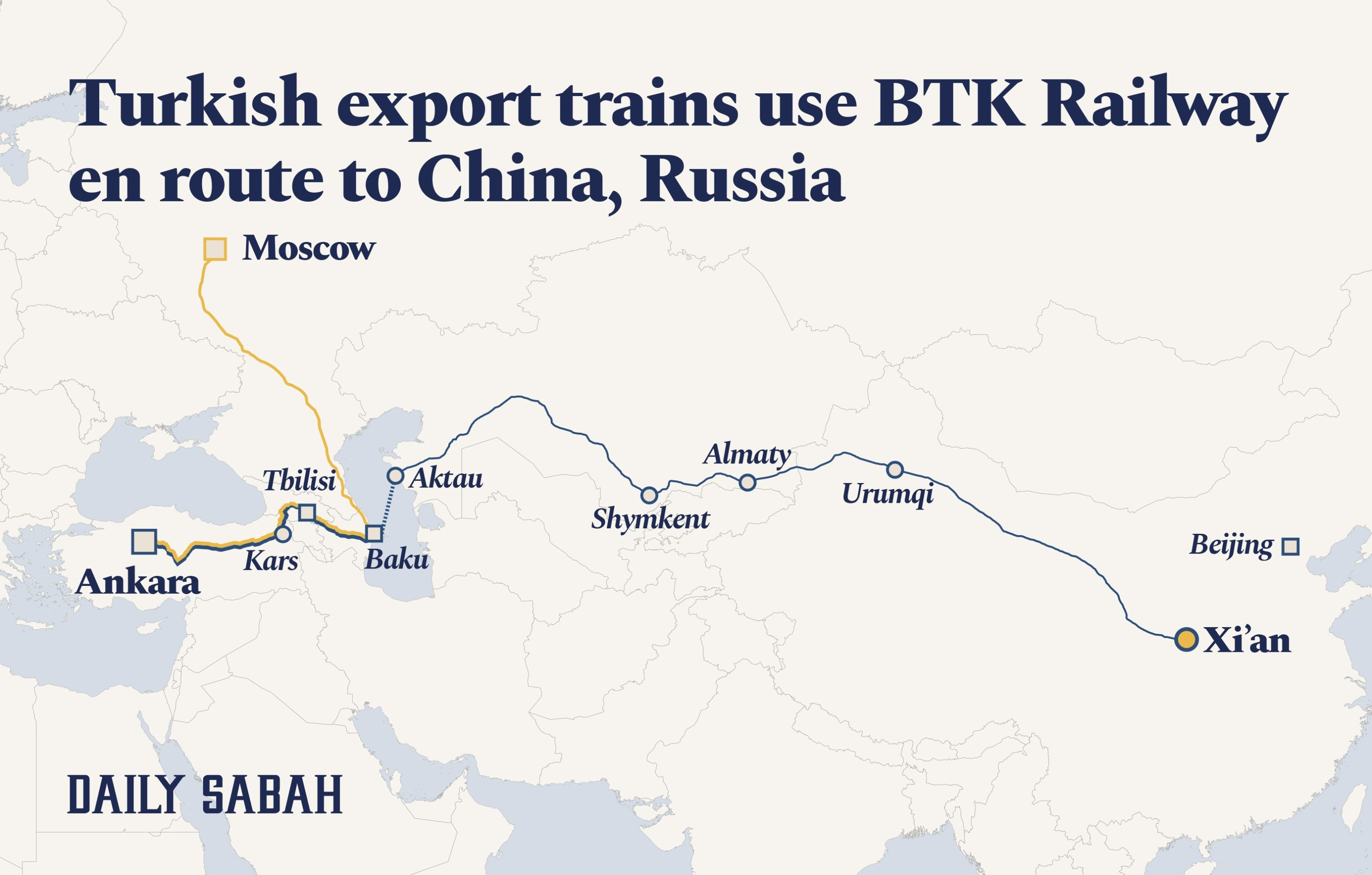 Infographic by Daily Sabah.
