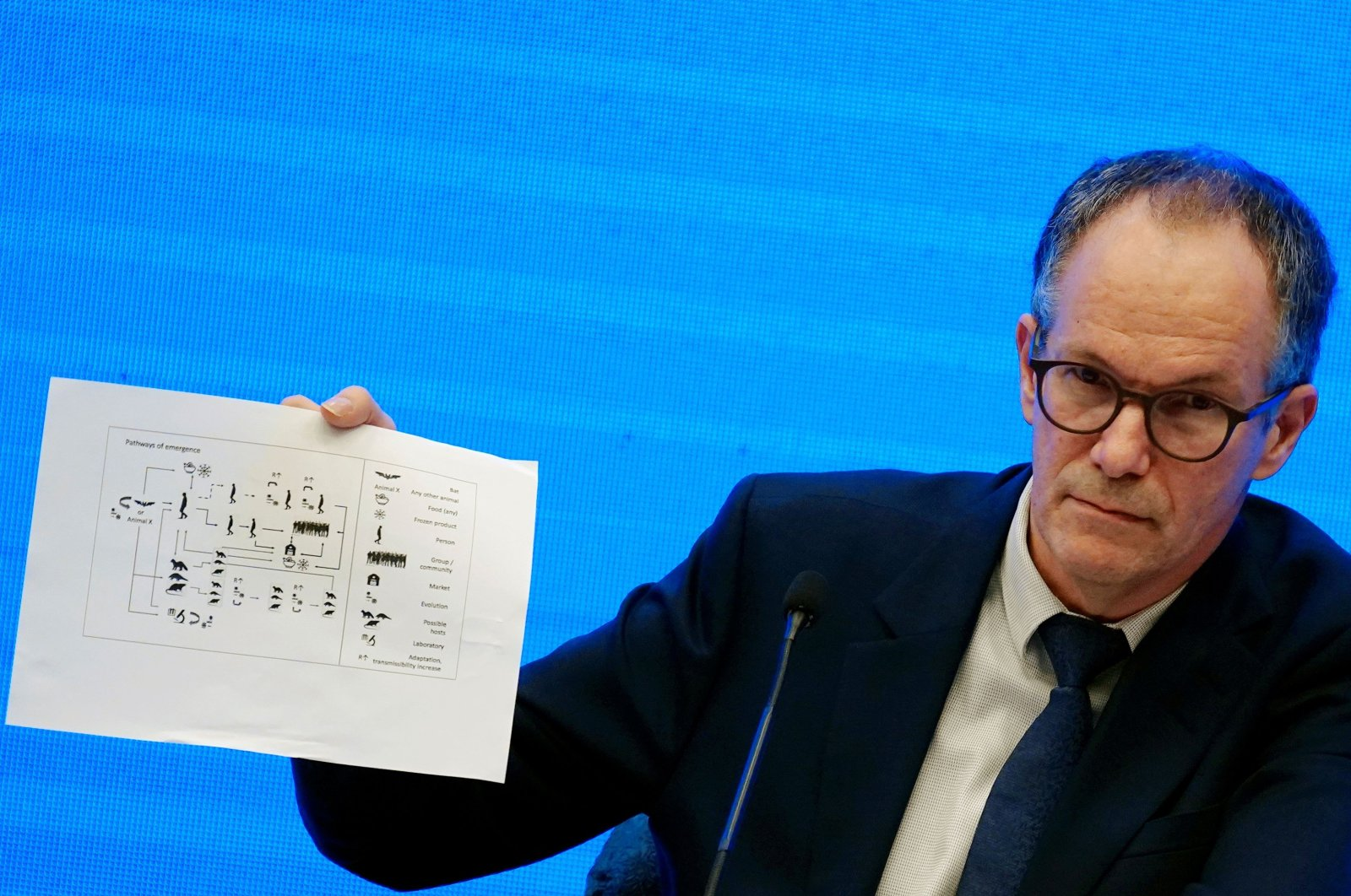 Peter Ben Embarek, a member of the World Health Organization (WHO) team tasked with investigating the origins of the coronavirus disease (COVID-19), holds a chart during the WHO-China joint study news conference at a hotel in Wuhan, Hubei province, China on Feb. 9, 2021. (Reuters Photo)