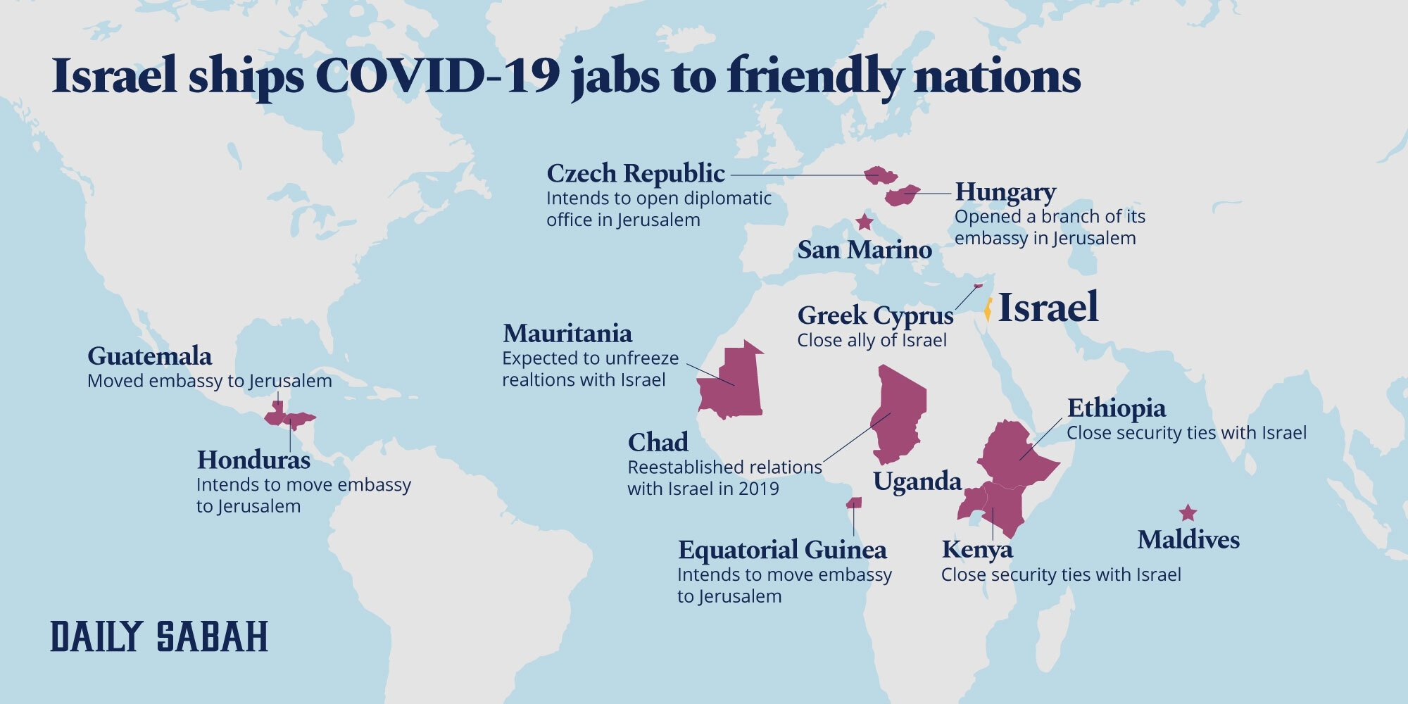 An infographic showing the countries Israel has shipped COVID-19 vaccines to. (By: Adil Girey Ablyatifov / Daily Sabah)