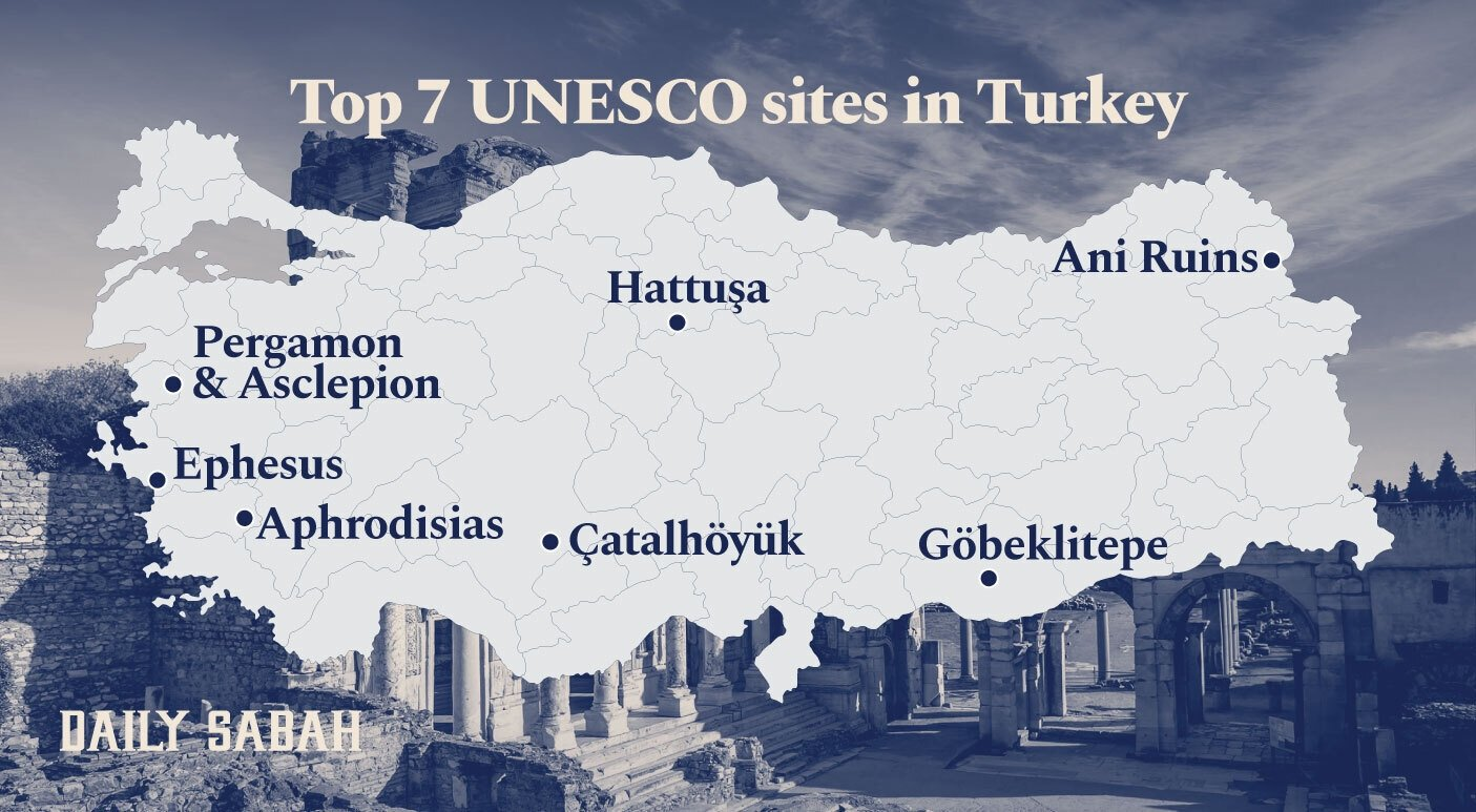 The locations of the mentioned UNESCO World Heritage Sites in Turkey. (Infographic by Daily Sabah)