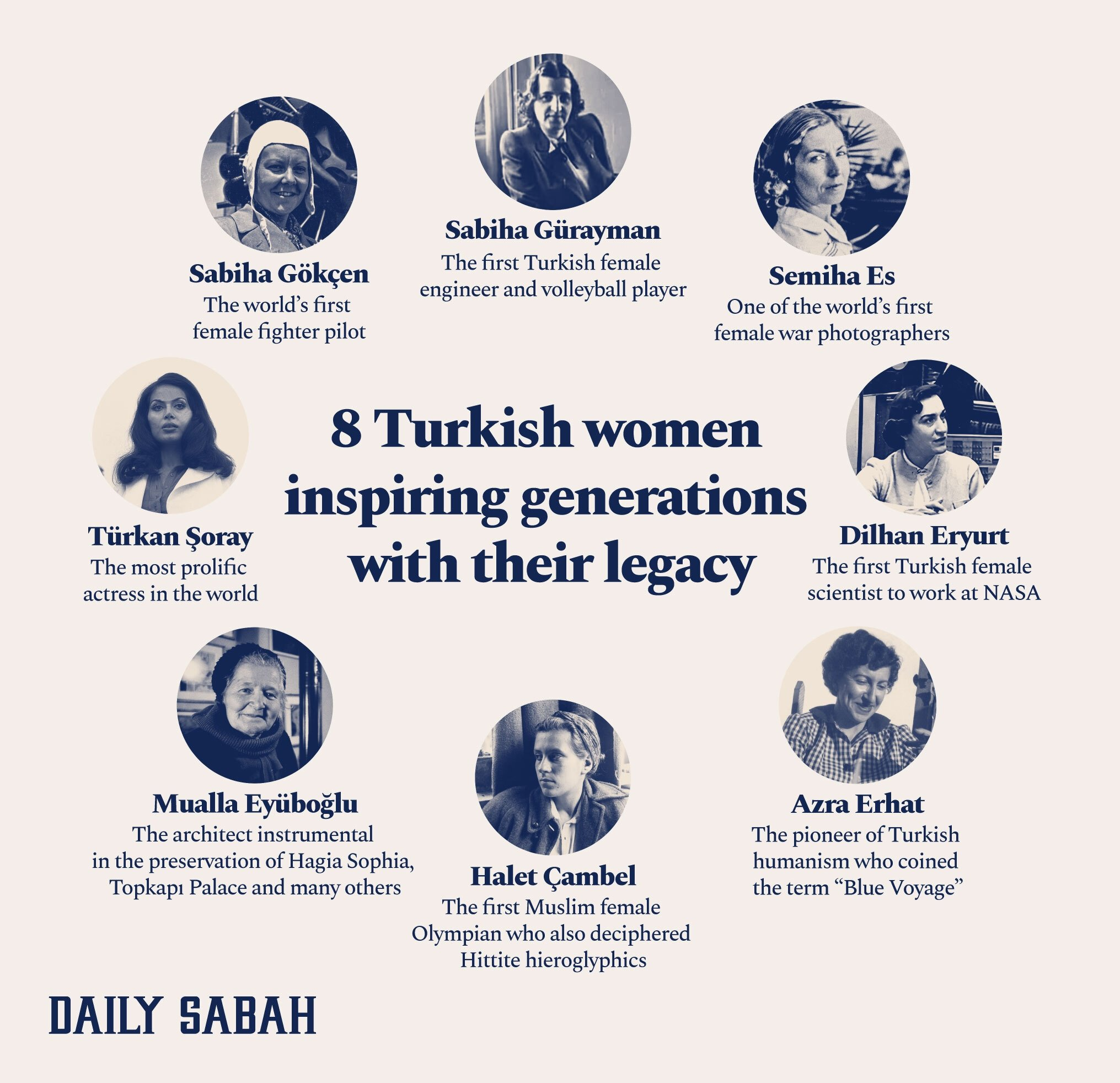 Turkish women who made history with their achievements. (Infographic by Daily Sabah)