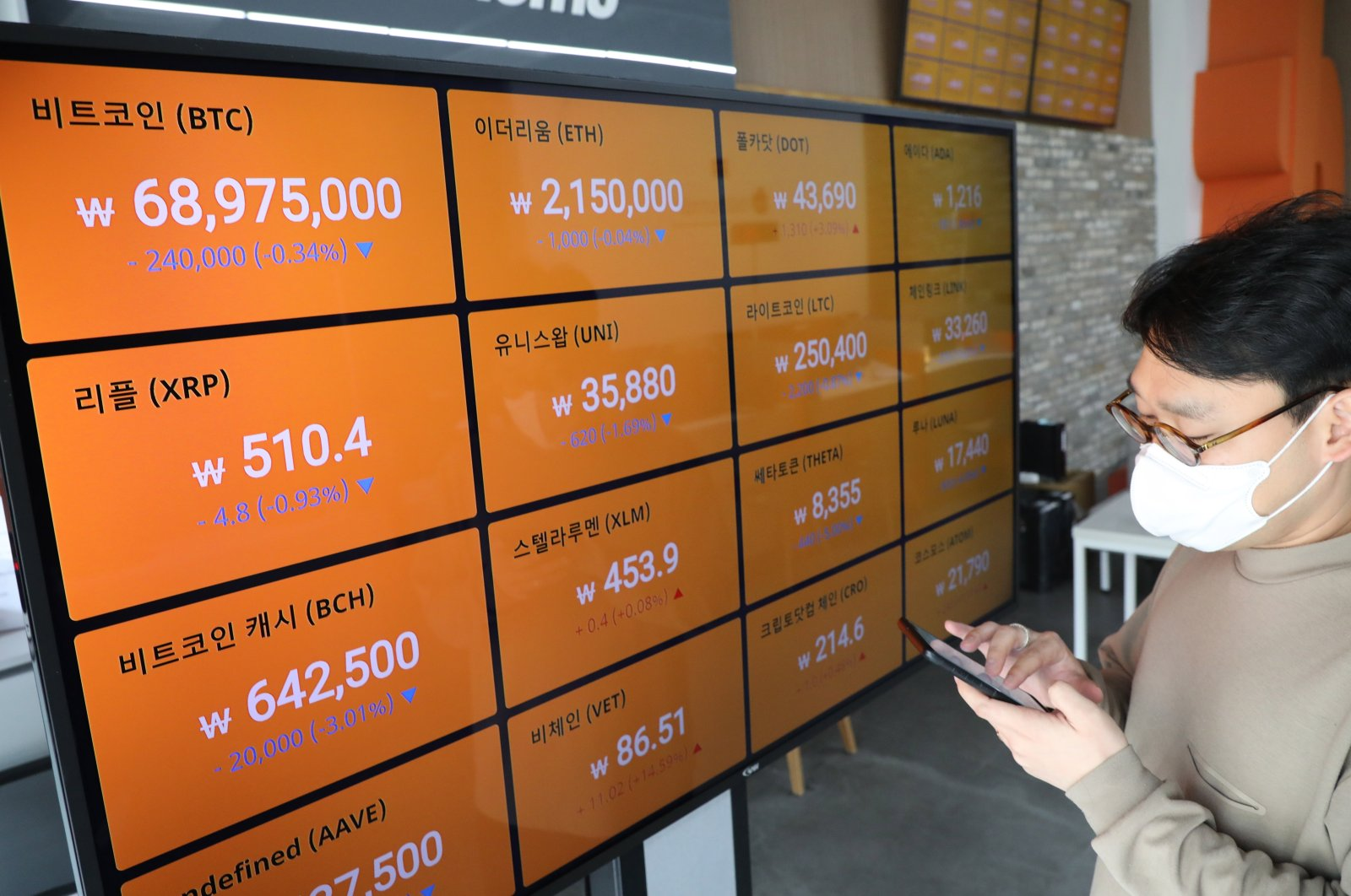 A man looks at an electronic board at a cryptocurrency exchange showing the price of bitcoin shooting to 68,975,030 won ($60,658.72) during a trading session in Seoul, South Korea, March 15, 2021. (EPA Photo)