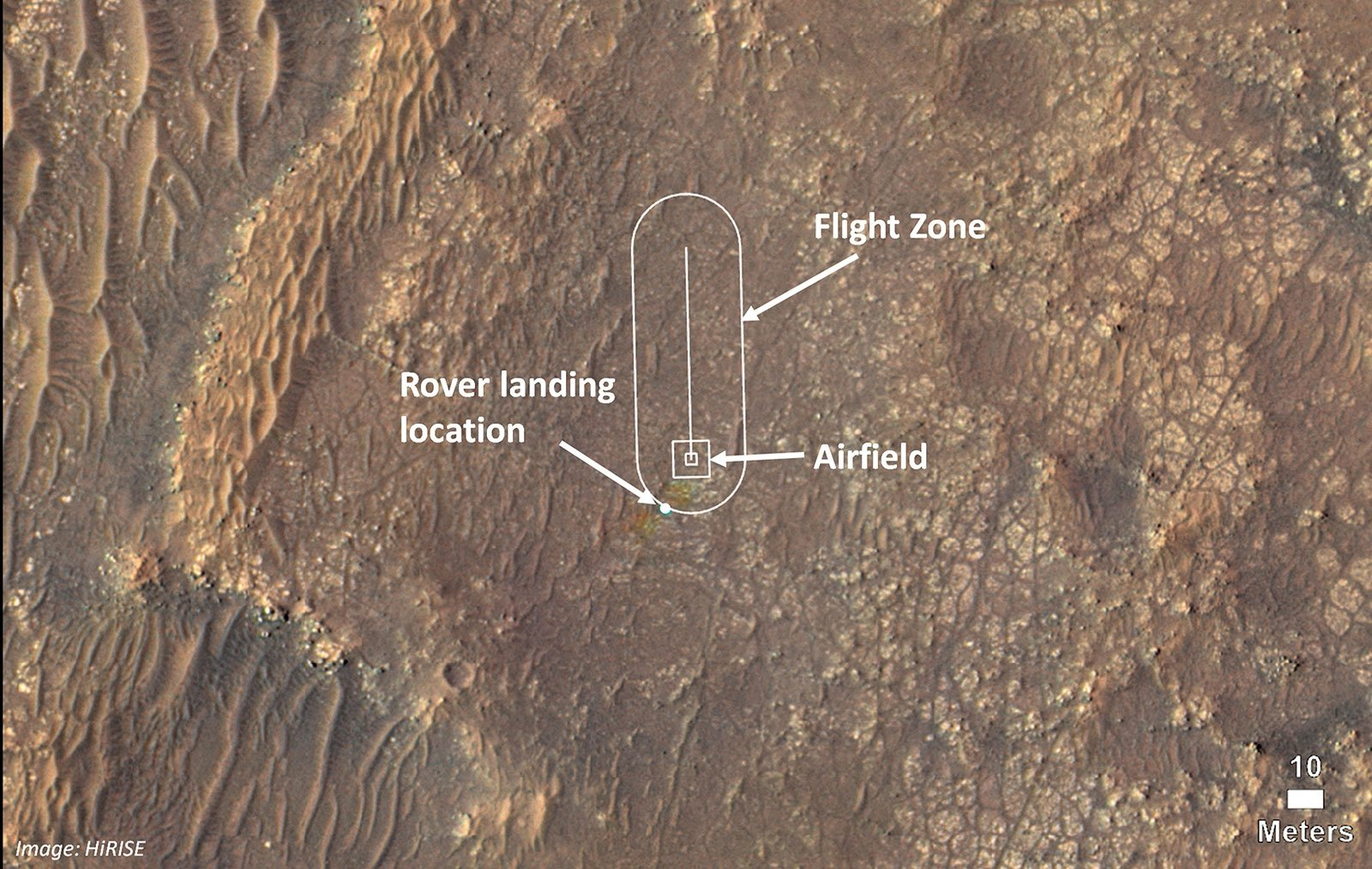 This NASA photo obtained on March 23, 2021, shows where the Ingenuity Mars Helicopter team will attempt its test flights. (NASA Handout Photo via AFP)