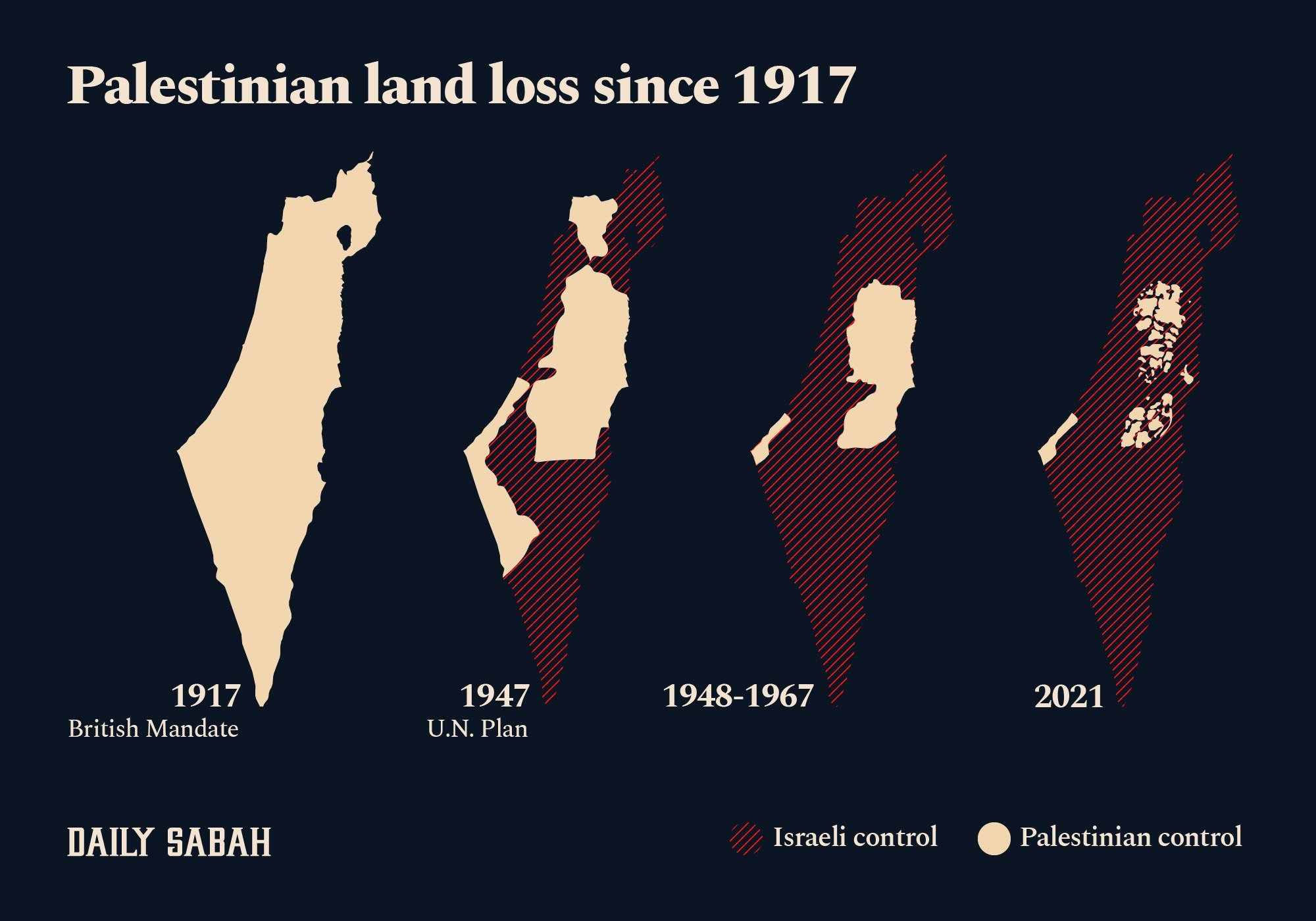 Infographic by Daily Sabah