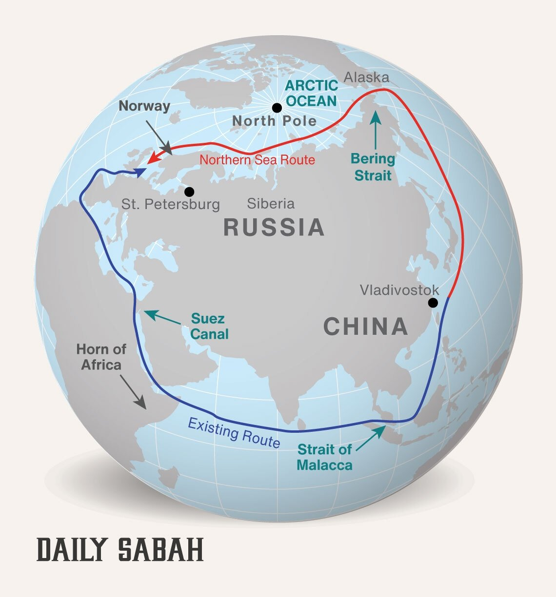 An infographic shows the Northern Sea Route compared with the Suez Canal route. (Infographic by Daily Sabah)