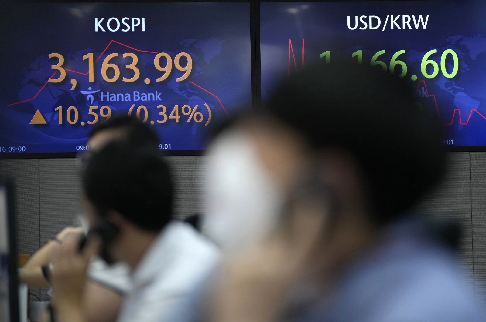 Currency traders talk on phones near screens showing the Korea Composite Stock Price Index (KOSPI), at a foreign exchange dealing room in Seoul, South Korea, Sept. 16, 2021. (AP Photo)