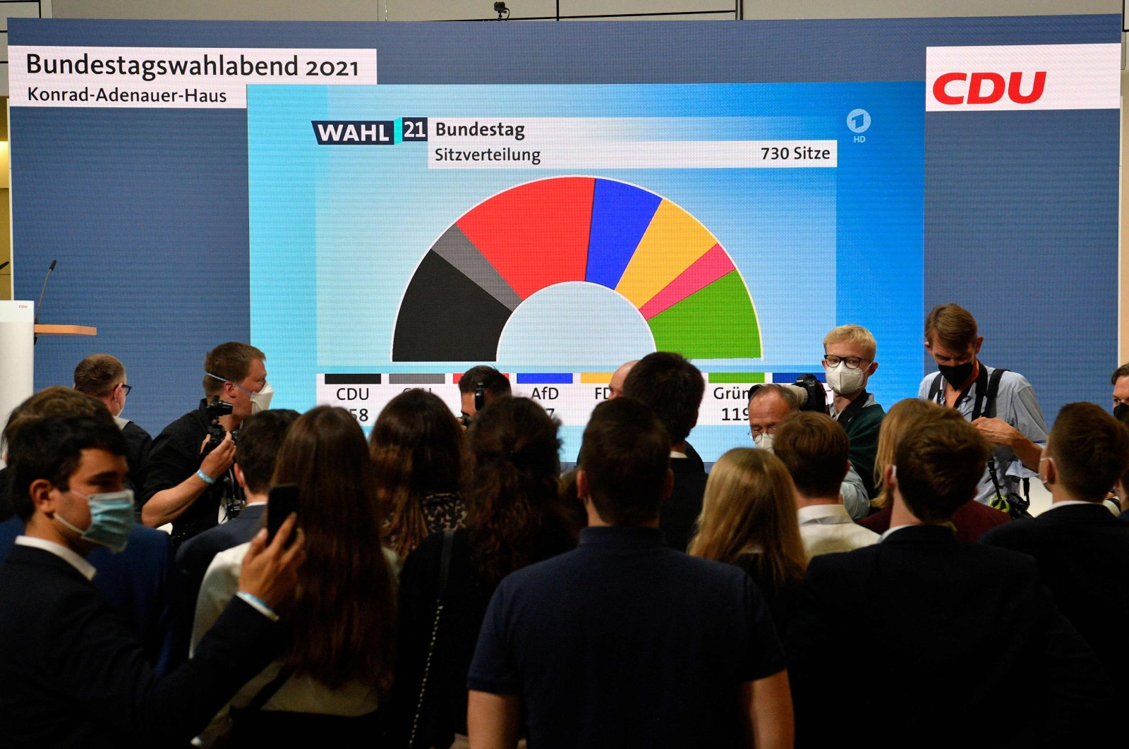 Christian Democratic Union (CDU) supporters and members look at the exit polls broadcast on television at the Christian Democratic Union headquarters in Berlin, Germany, Sept. 26, 2021. (AFP Photo)