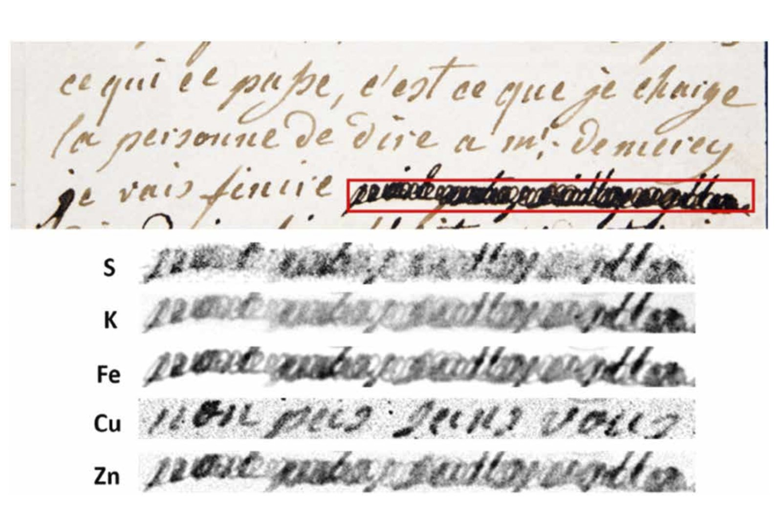 """This image provided by researchers shows a section of a letter dated Jan. 4, 1792 by Marie-Antoinette, queen of France and wife of Louis XVI, to Swedish count Axel von Fersen, with a phrase (outlined in red) redacted by an unknown censor. The bottom half shows results from an X-ray fluorescence spectroscopy scan on the redacted words. The copper (Cu) section reveals the French words, """"non pas sans vous"""" (""""not without you""""). (AP Photo)"""
